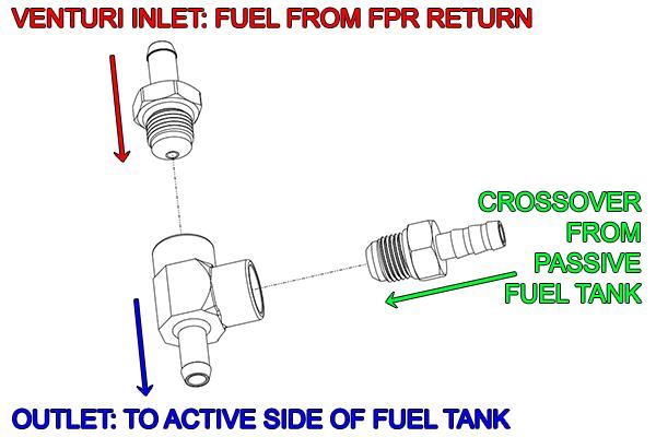 Fuel Pump Hanger EVO X – Evo X Wiring Diagram